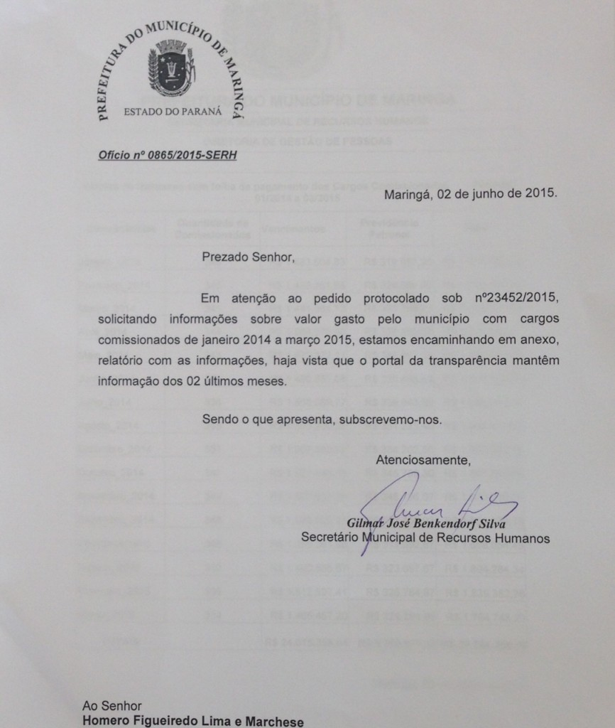 Ofício da Prefeitura em atendimento ao pedido de informação: descumprimento da Lei nº